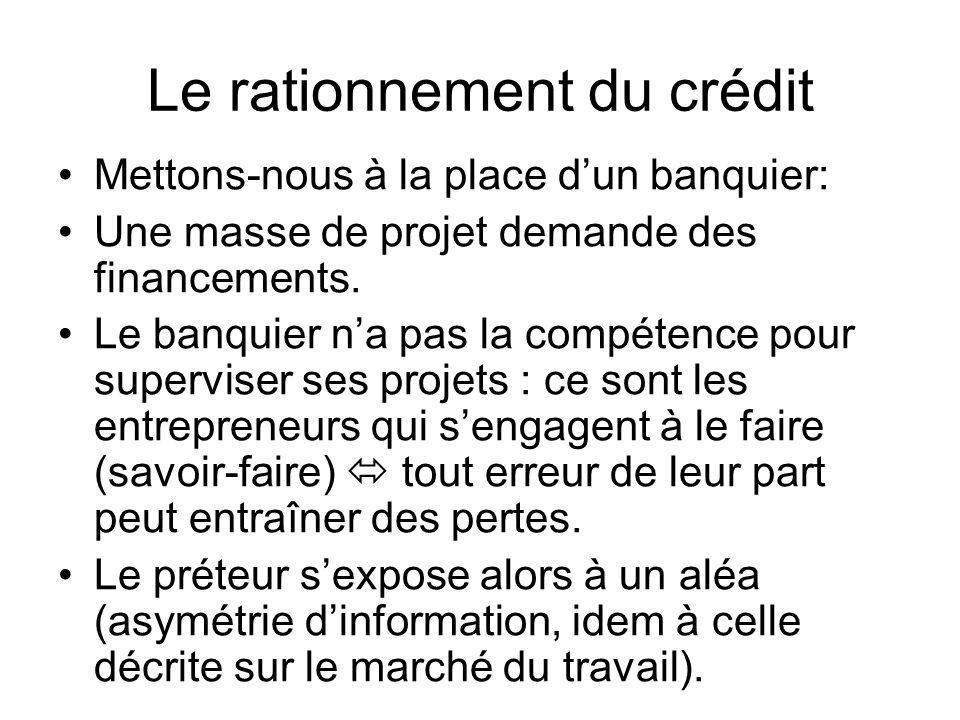 Le rationnement du crédit Mettons-nous à la place dun banquier: Une masse de projet demande des financements. Le banquier na pas la compétence pour su