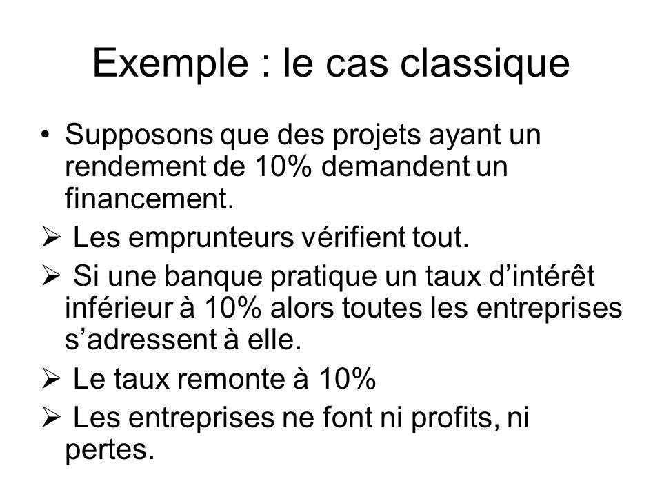 Exemple : le cas classique Supposons que des projets ayant un rendement de 10% demandent un financement. Les emprunteurs vérifient tout. Si une banque