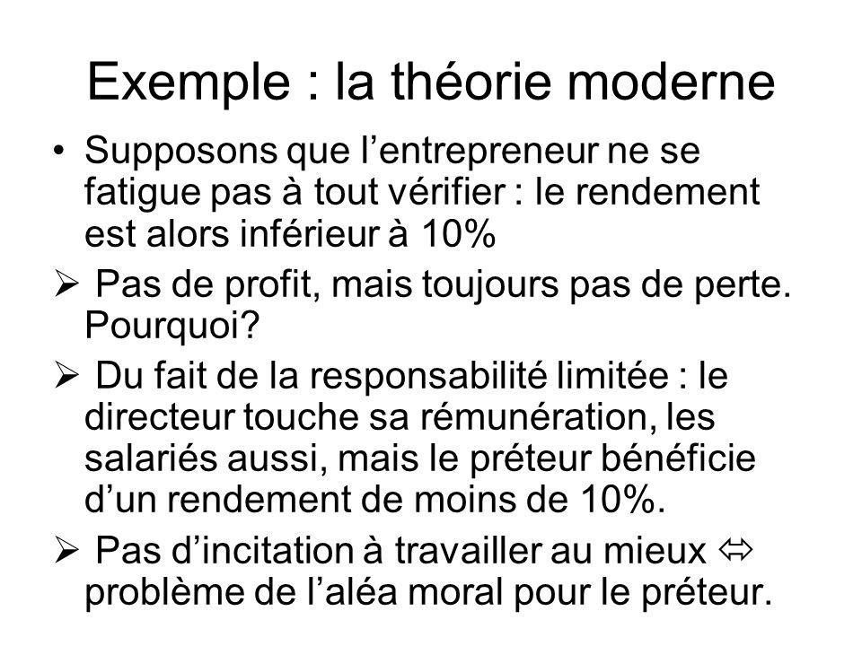 Exemple : la théorie moderne Supposons que lentrepreneur ne se fatigue pas à tout vérifier : le rendement est alors inférieur à 10% Pas de profit, mai