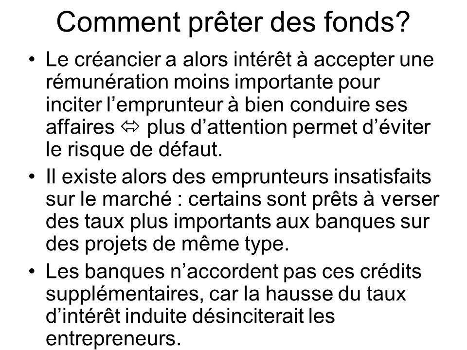Comment prêter des fonds? Le créancier a alors intérêt à accepter une rémunération moins importante pour inciter lemprunteur à bien conduire ses affai