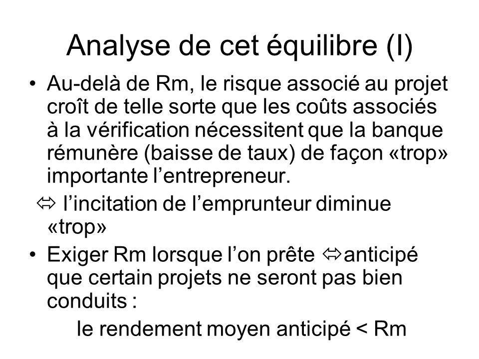Analyse de cet équilibre (I) Au-delà de Rm, le risque associé au projet croît de telle sorte que les coûts associés à la vérification nécessitent que