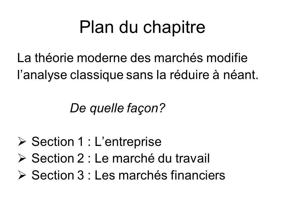 Plan du chapitre La théorie moderne des marchés modifie lanalyse classique sans la réduire à néant. De quelle façon? Section 1 : Lentreprise Section 2