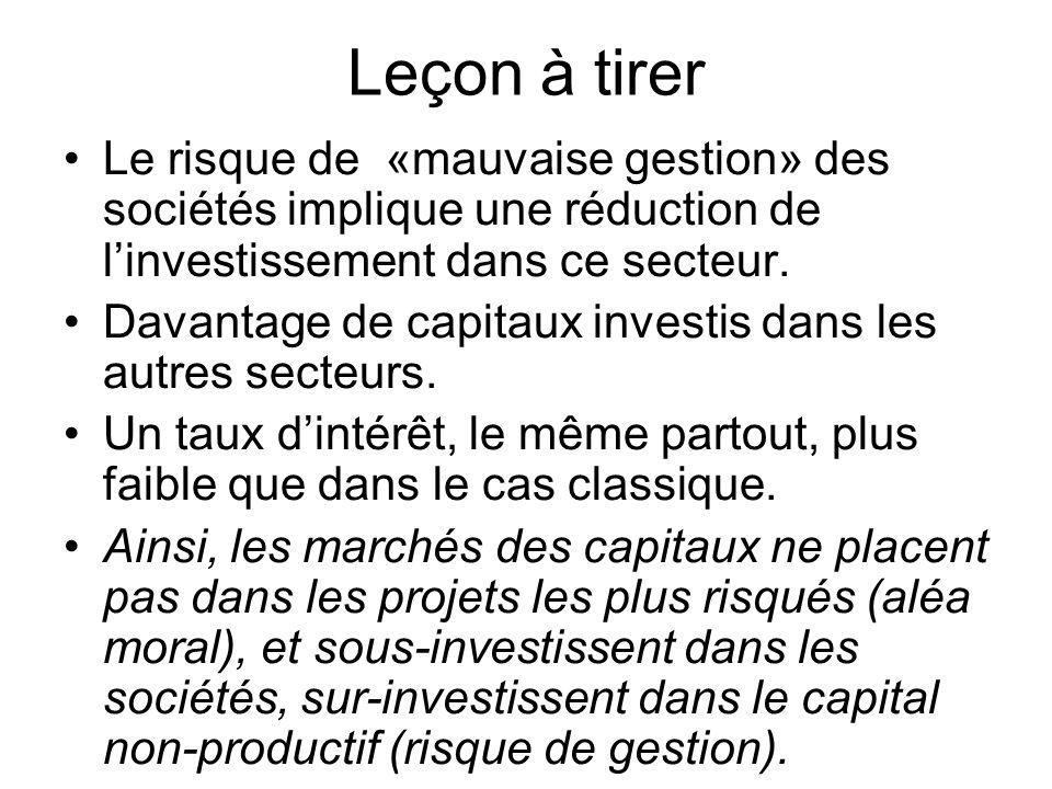 Leçon à tirer Le risque de «mauvaise gestion» des sociétés implique une réduction de linvestissement dans ce secteur. Davantage de capitaux investis d