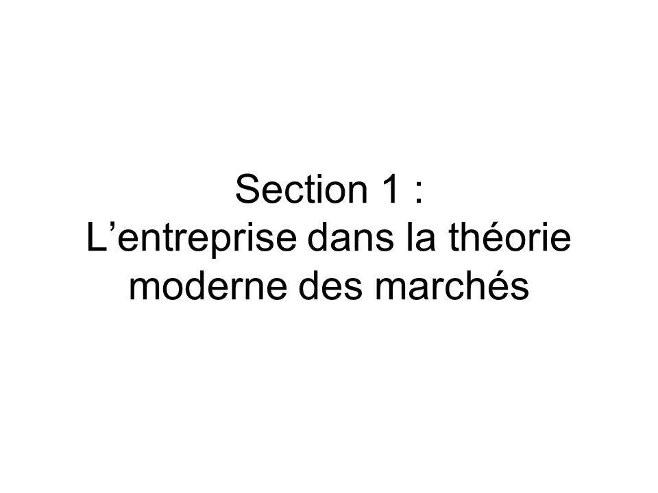 Section 1 : Lentreprise dans la théorie moderne des marchés