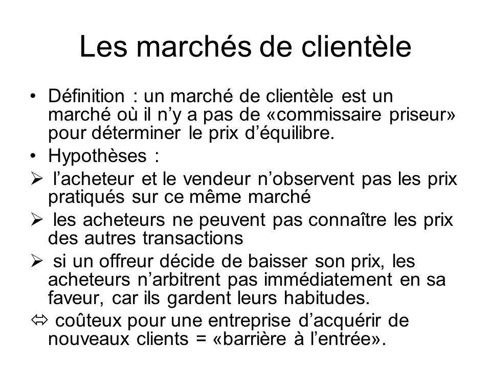 Les marchés de clientèle Définition : un marché de clientèle est un marché où il ny a pas de «commissaire priseur» pour déterminer le prix déquilibre.