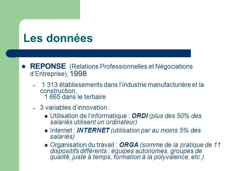 Les données REPONSE (Relations Professionnelles et Négociations dEntreprise), 1998 – 1 313 établissements dans lindustrie manufacturière et la construction, 1 665 dans le tertiaire – 3 variables dinnovation : Utilisation de linformatique : ORDI (plus des 50% des salariés utilisent un ordinateur) Internet : INTERNET (utilisation par au moins 5% des salariés) Organisation du travail : ORGA (somme de la pratique de 11 dispositifs différents : équipes autonomes, groupes de qualité, juste à temps, formation à la polyvalence, etc.)