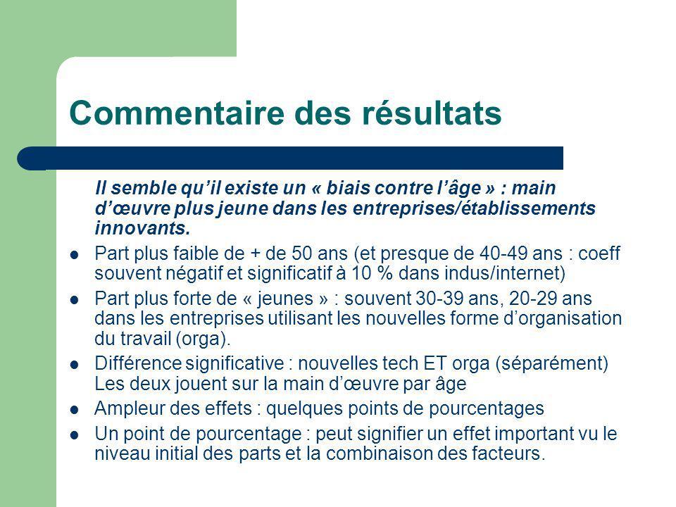 Commentaire des résultats Il semble quil existe un « biais contre lâge » : main dœuvre plus jeune dans les entreprises/établissements innovants.