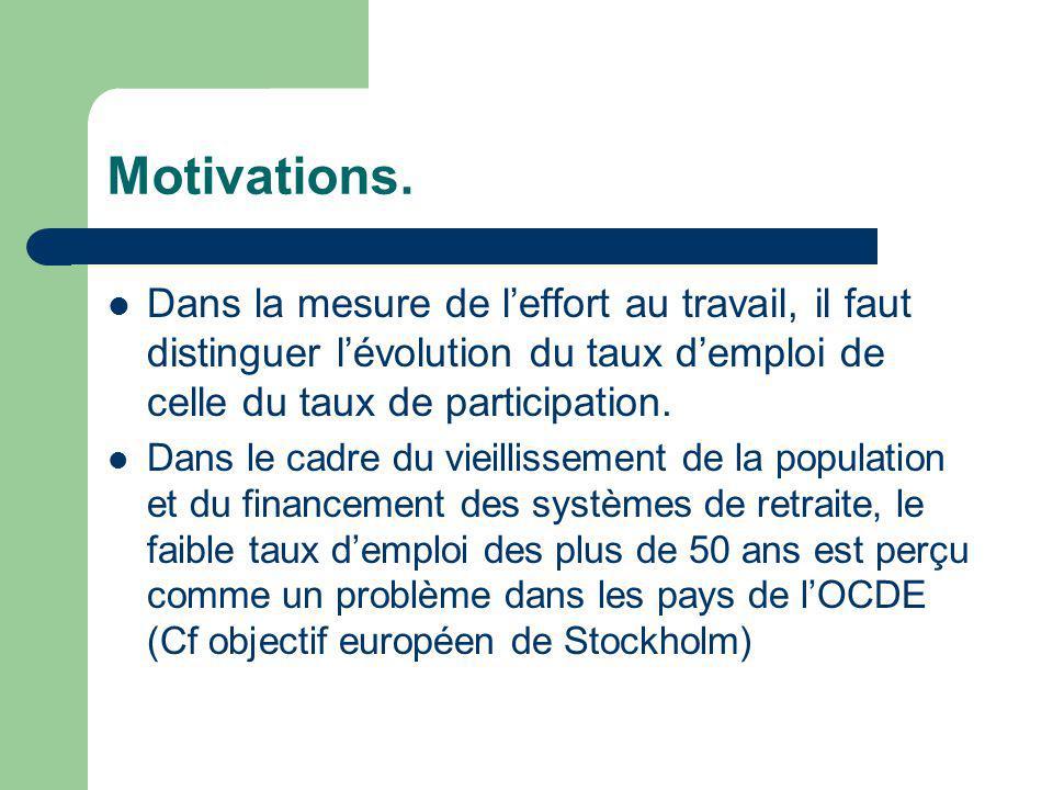 Motivations.