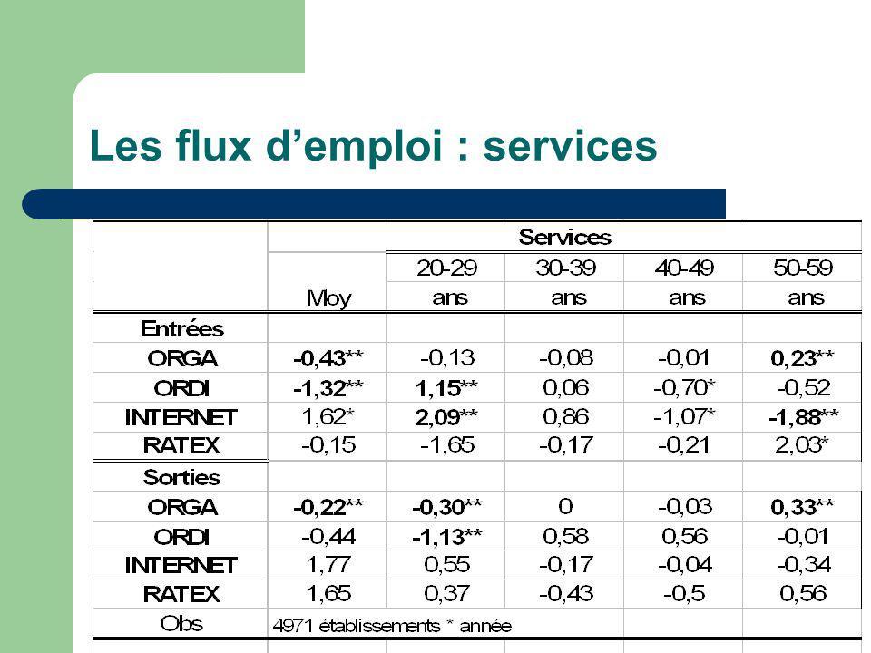 Les flux demploi : services