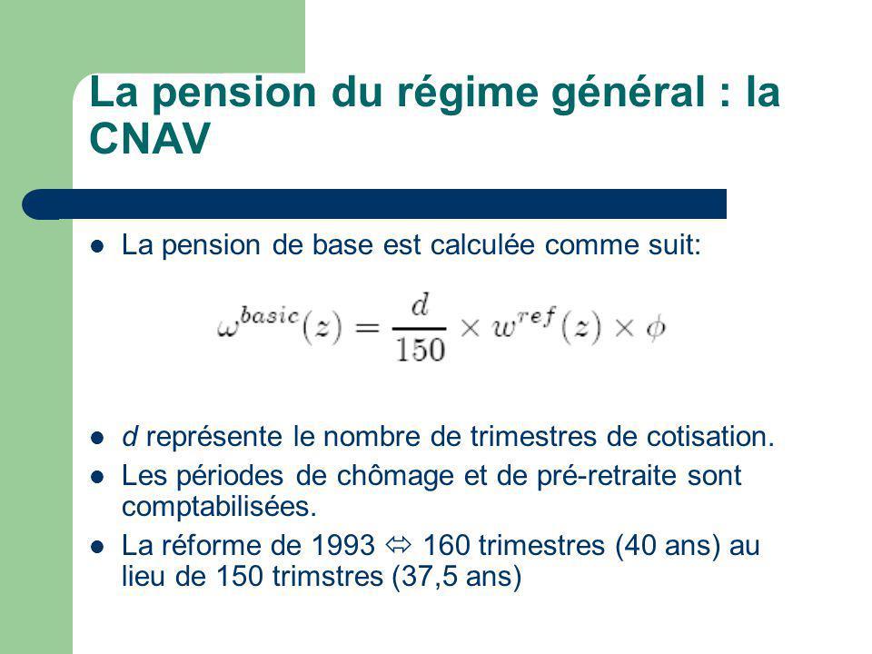 La pension du régime général : la CNAV La pension de base est calculée comme suit: d représente le nombre de trimestres de cotisation.