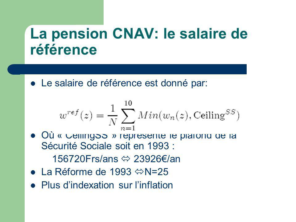 La pension CNAV: le salaire de référence Le salaire de référence est donné par: Où « CeilingSS » représente le plafond de la Sécurité Sociale soit en 1993 : 156720Frs/ans 23926/an La Réforme de 1993 N=25 Plus dindexation sur linflation