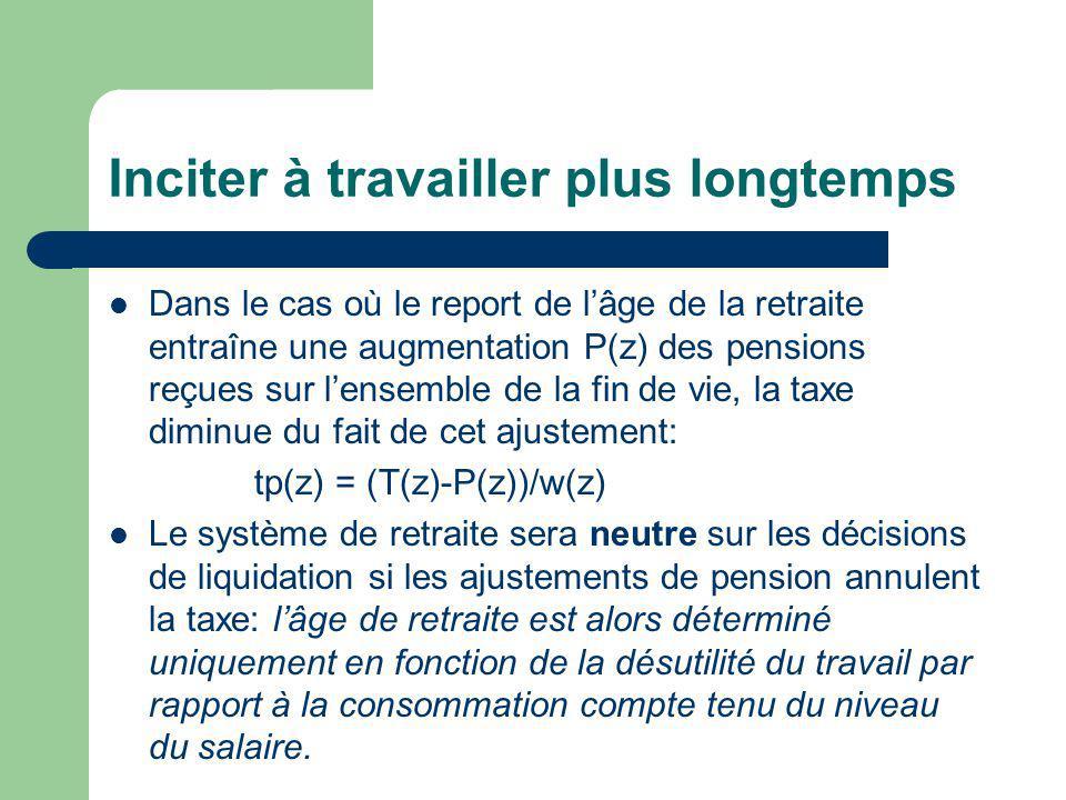Inciter à travailler plus longtemps Dans le cas où le report de lâge de la retraite entraîne une augmentation P(z) des pensions reçues sur lensemble de la fin de vie, la taxe diminue du fait de cet ajustement: tp(z) = (T(z)-P(z))/w(z) Le système de retraite sera neutre sur les décisions de liquidation si les ajustements de pension annulent la taxe: lâge de retraite est alors déterminé uniquement en fonction de la désutilité du travail par rapport à la consommation compte tenu du niveau du salaire.