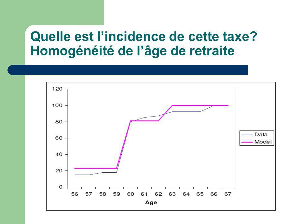 Quelle est lincidence de cette taxe Homogénéité de lâge de retraite
