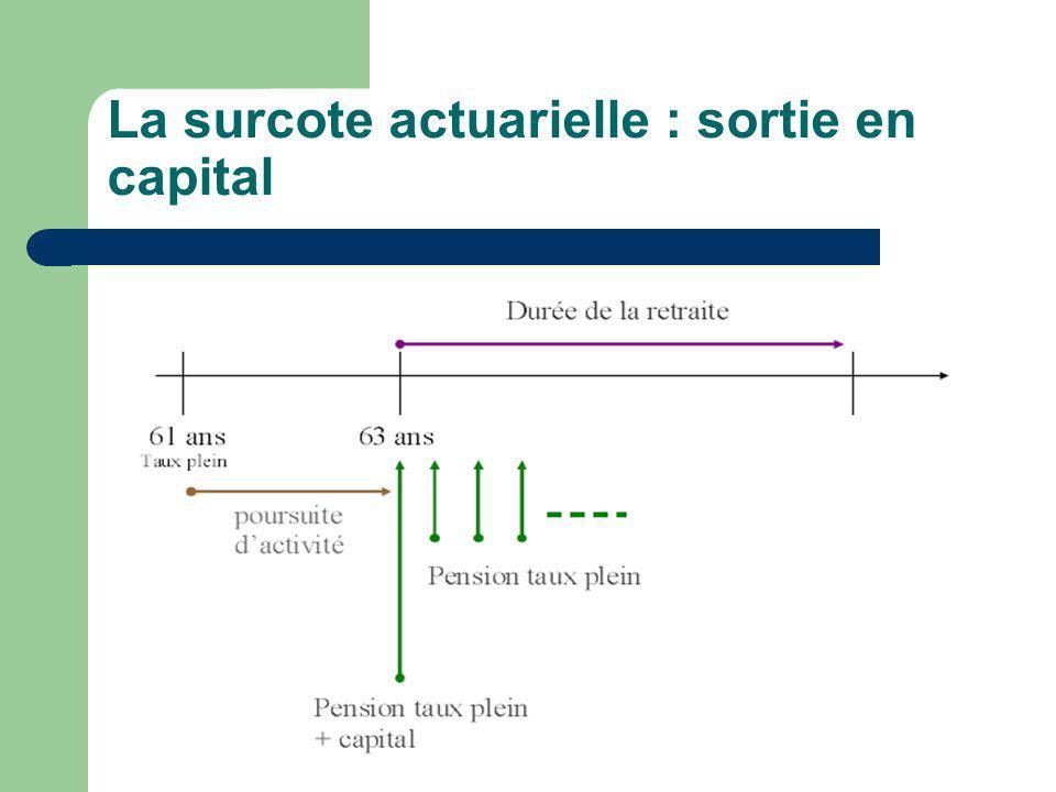 La surcote actuarielle : sortie en capital