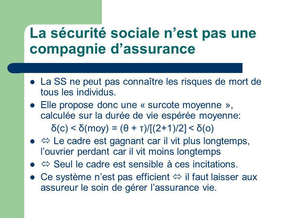 La sécurité sociale nest pas une compagnie dassurance La SS ne peut pas connaître les risques de mort de tous les individus.