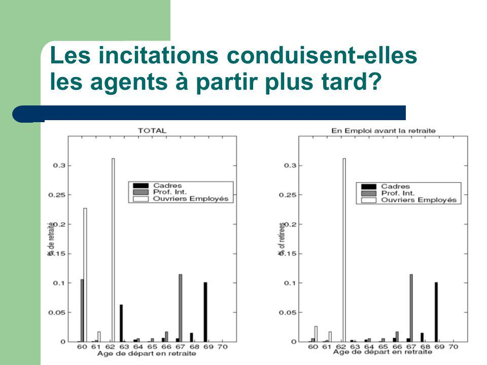 Les incitations conduisent-elles les agents à partir plus tard