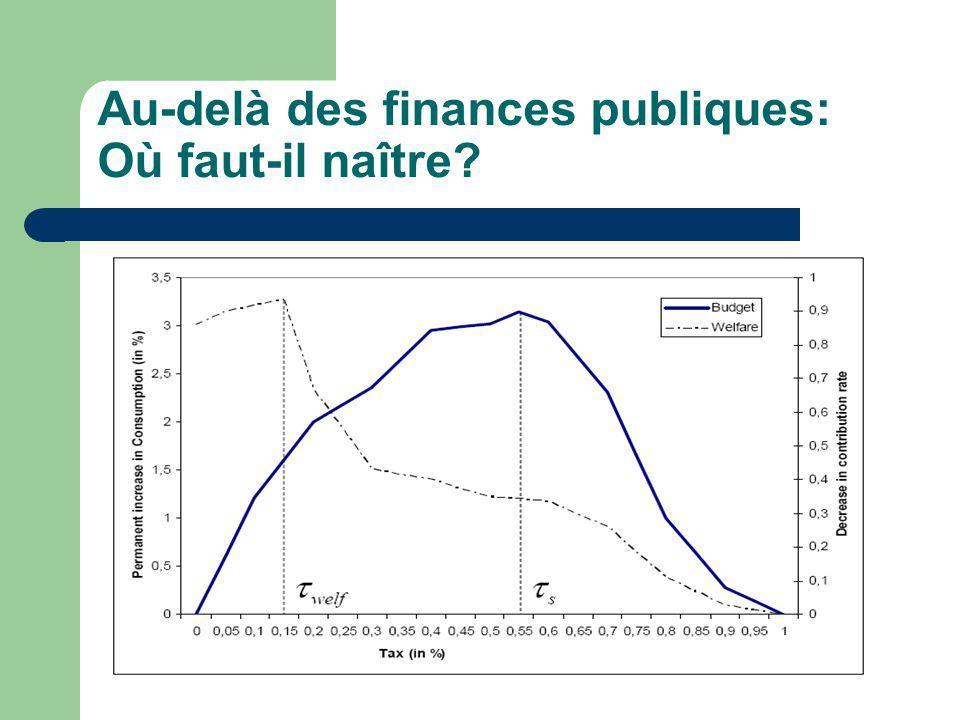 Au-delà des finances publiques: Où faut-il naître