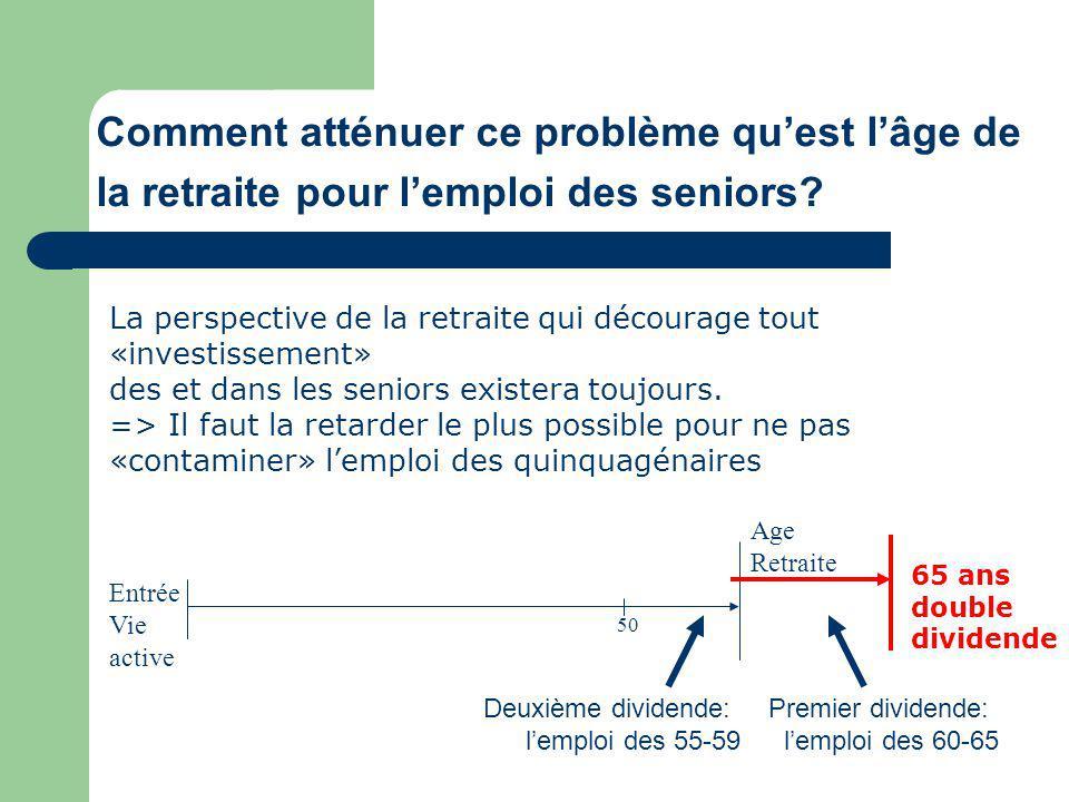 Comment atténuer ce problème quest lâge de la retraite pour lemploi des seniors.
