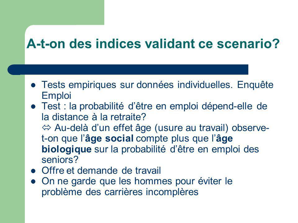 A-t-on des indices validant ce scenario. Tests empiriques sur données individuelles.