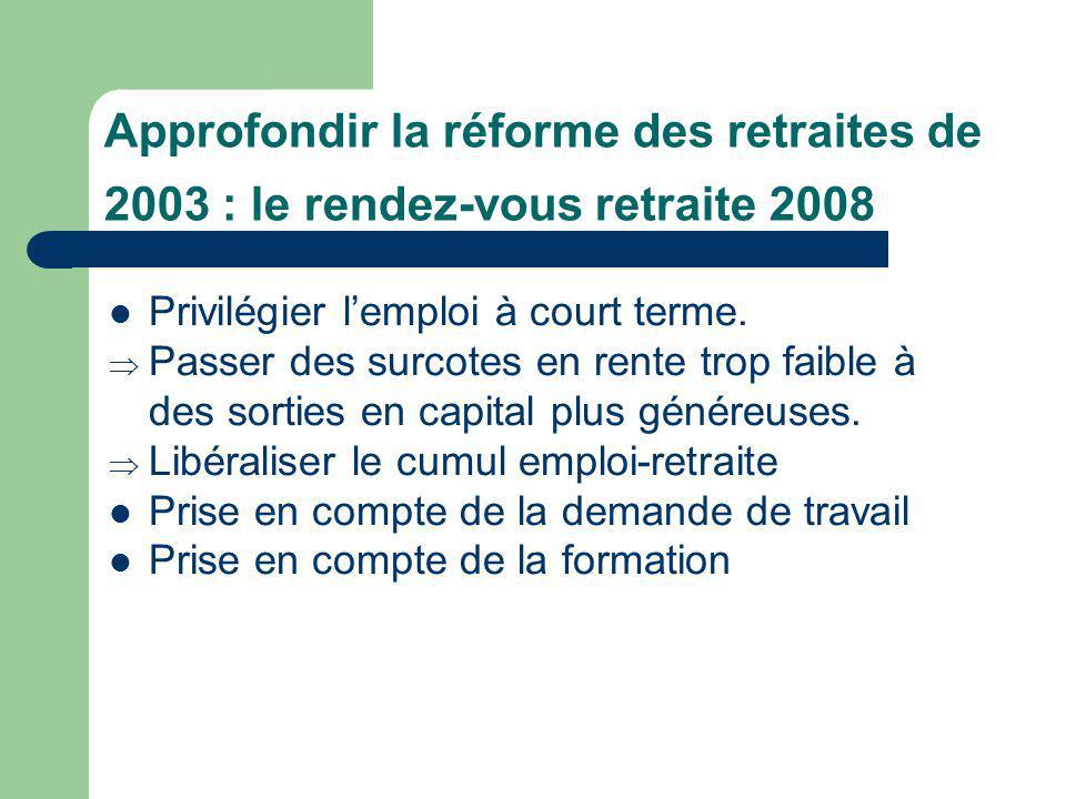 Approfondir la réforme des retraites de 2003 : le rendez-vous retraite 2008 Privilégier lemploi à court terme.