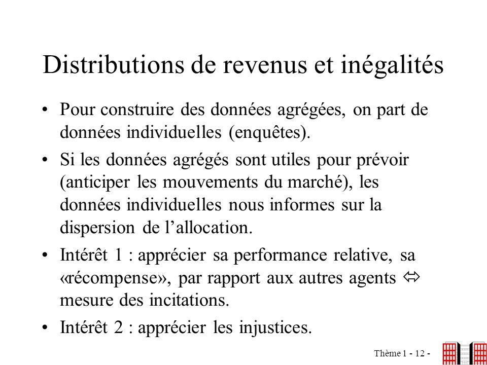 Thème 1 - 12 - Distributions de revenus et inégalités Pour construire des données agrégées, on part de données individuelles (enquêtes). Si les donnée