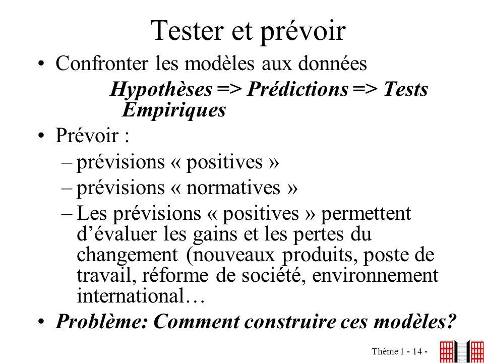 Thème 1 - 14 - Tester et prévoir Confronter les modèles aux données Hypothèses => Prédictions => Tests Empiriques Prévoir : –prévisions « positives »