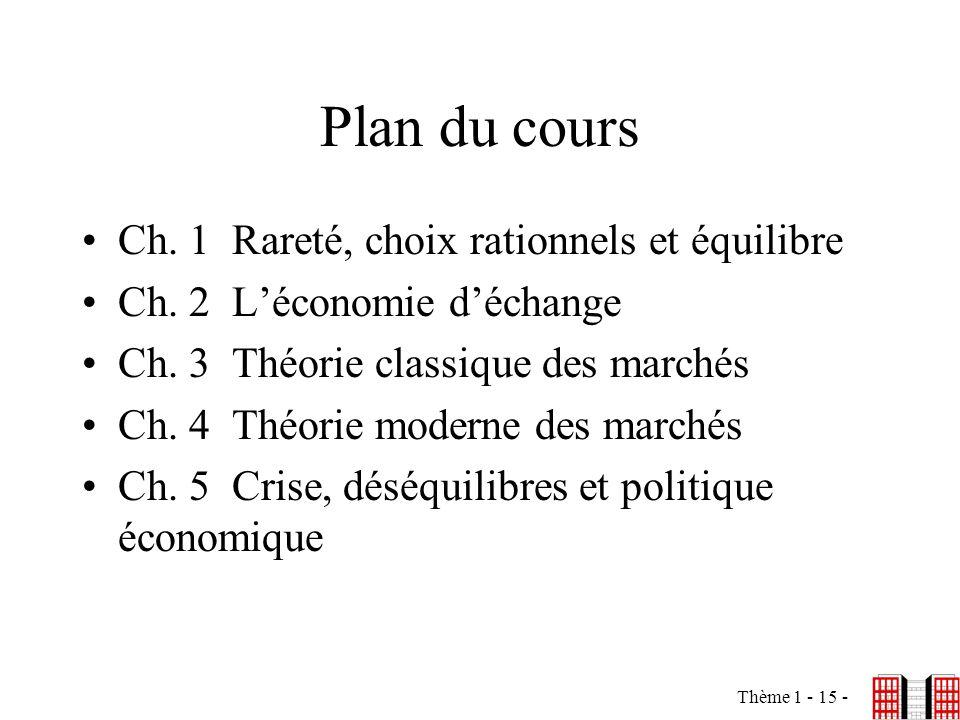Thème 1 - 15 - Plan du cours Ch. 1 Rareté, choix rationnels et équilibre Ch. 2 Léconomie déchange Ch. 3 Théorie classique des marchés Ch. 4 Théorie mo