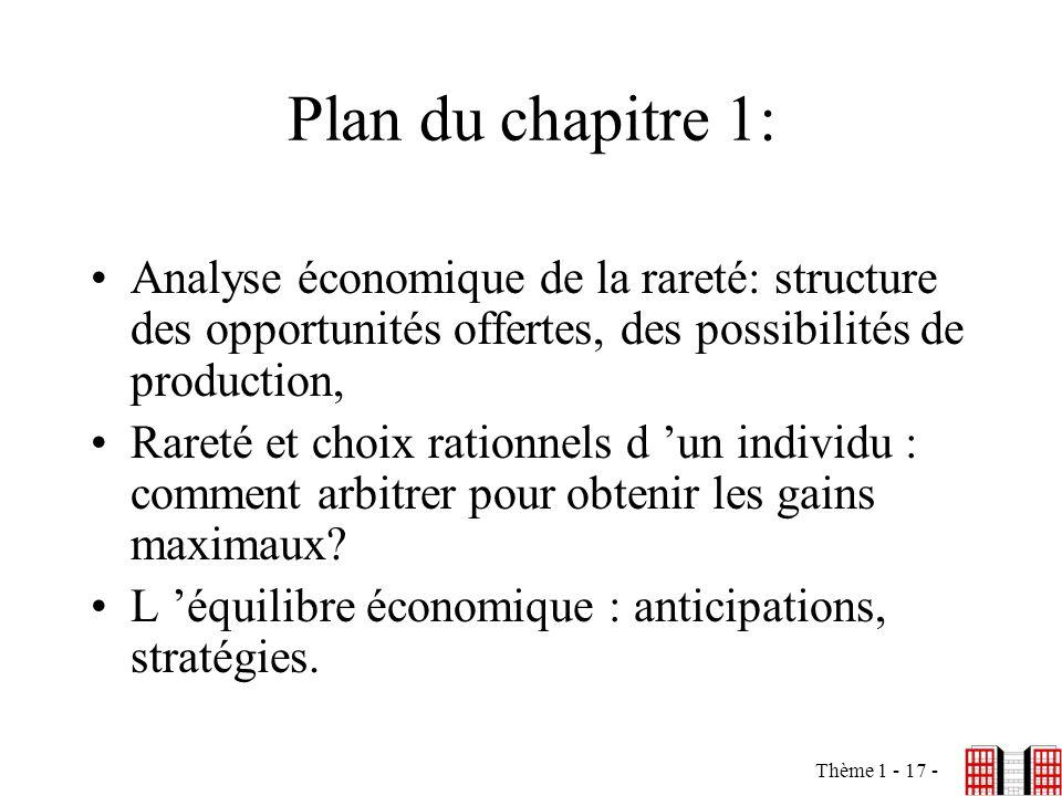 Thème 1 - 17 - Plan du chapitre 1: Analyse économique de la rareté: structure des opportunités offertes, des possibilités de production, Rareté et cho