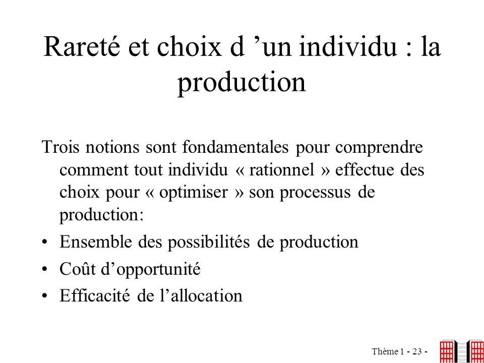 Thème 1 - 23 - Rareté et choix d un individu : la production Trois notions sont fondamentales pour comprendre comment tout individu « rationnel » effe
