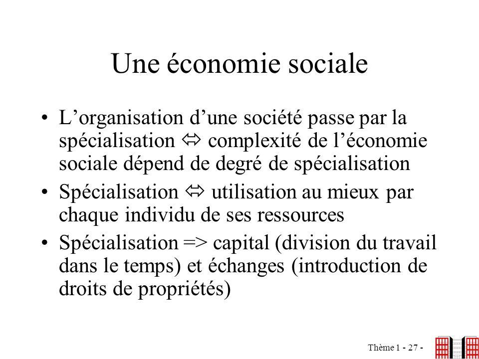 Thème 1 - 27 - Une économie sociale Lorganisation dune société passe par la spécialisation complexité de léconomie sociale dépend de degré de spéciali