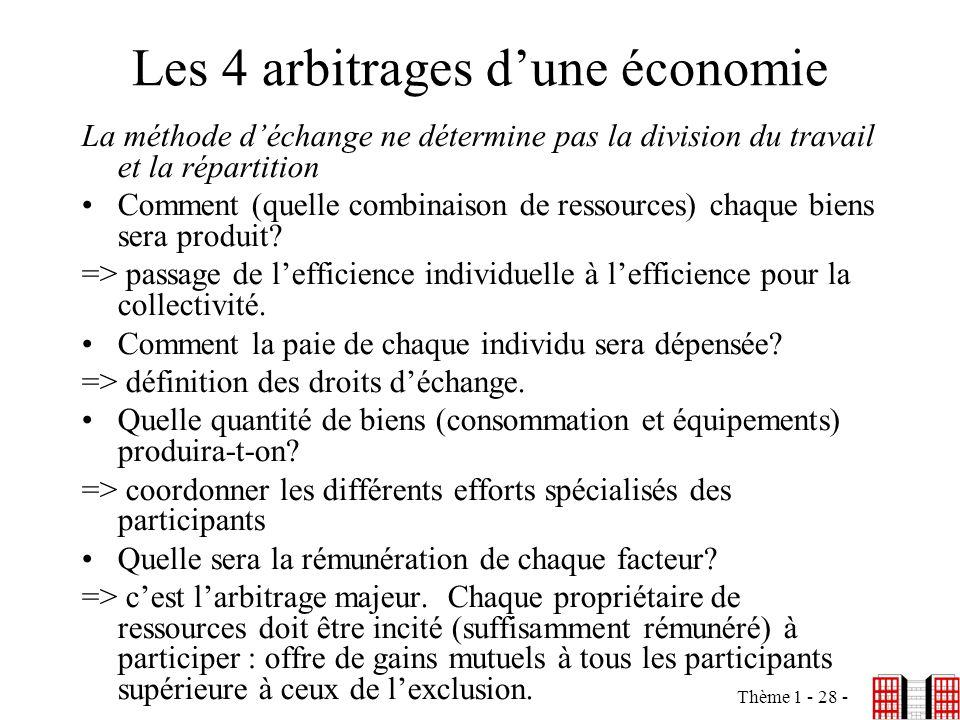 Thème 1 - 28 - Les 4 arbitrages dune économie La méthode déchange ne détermine pas la division du travail et la répartition Comment (quelle combinaiso