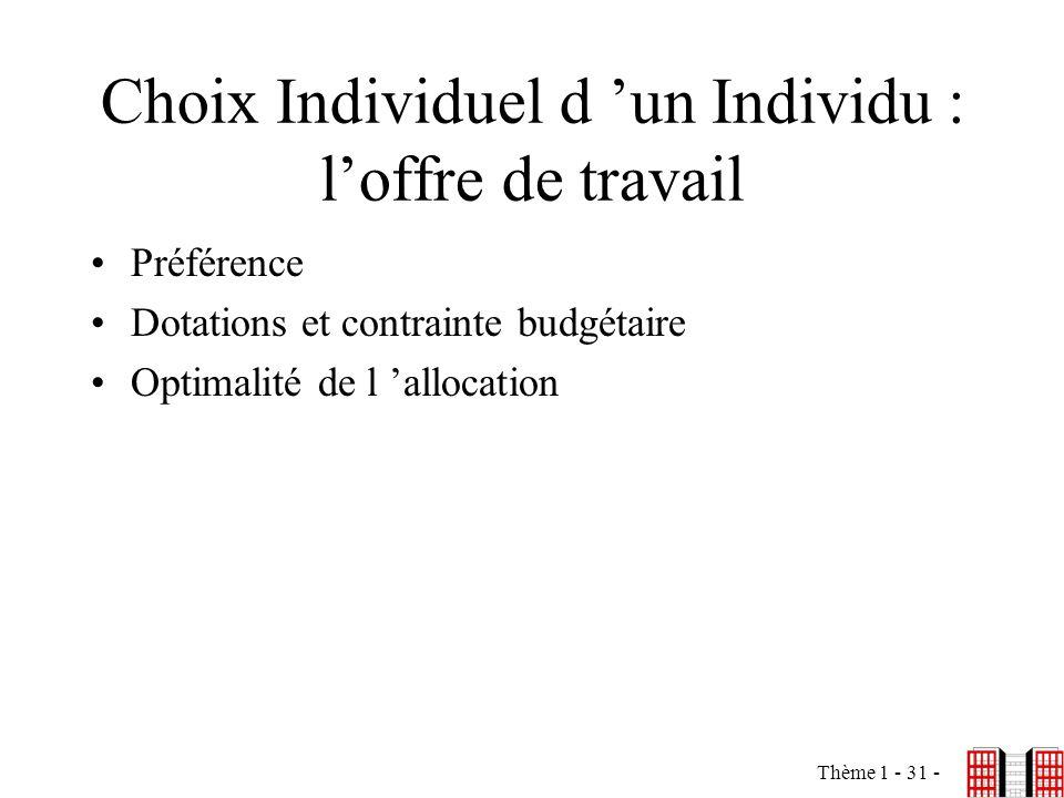 Thème 1 - 31 - Choix Individuel d un Individu : loffre de travail Préférence Dotations et contrainte budgétaire Optimalité de l allocation
