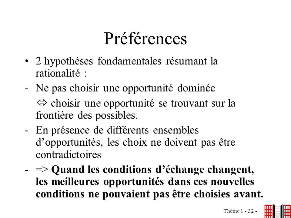 Thème 1 - 32 - Préférences 2 hypothèses fondamentales résumant la rationalité : -Ne pas choisir une opportunité dominée choisir une opportunité se tro