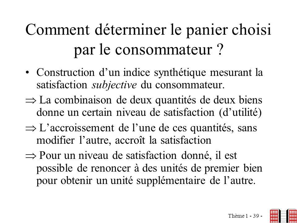 Thème 1 - 39 - Comment déterminer le panier choisi par le consommateur ? Construction dun indice synthétique mesurant la satisfaction subjective du co