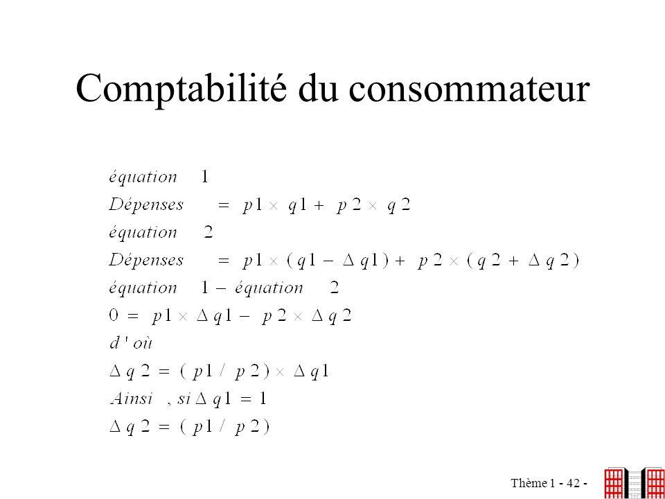 Thème 1 - 42 - Comptabilité du consommateur