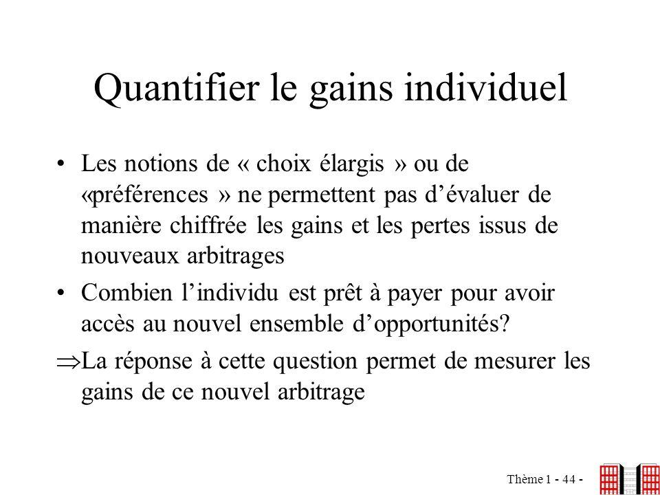 Thème 1 - 44 - Quantifier le gains individuel Les notions de « choix élargis » ou de «préférences » ne permettent pas dévaluer de manière chiffrée les