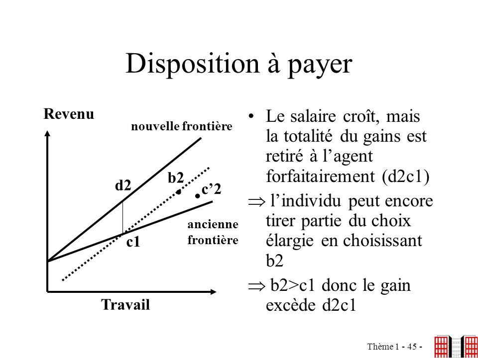 Thème 1 - 45 - Disposition à payer Le salaire croît, mais la totalité du gains est retiré à lagent forfaitairement (d2c1) lindividu peut encore tirer