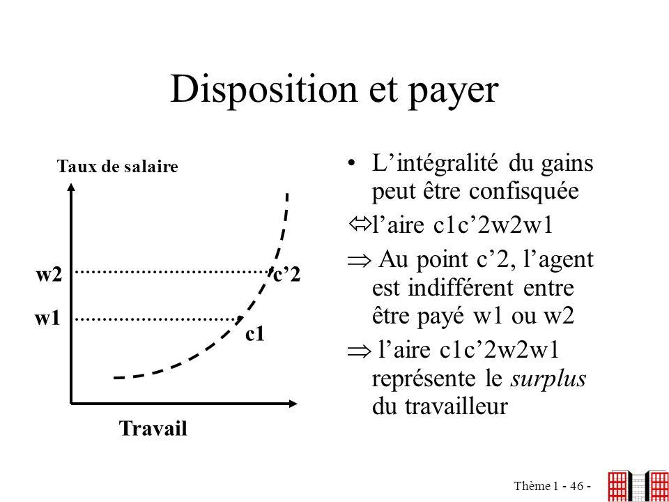 Thème 1 - 46 - Disposition et payer Lintégralité du gains peut être confisquée laire c1c2w2w1 Au point c2, lagent est indifférent entre être payé w1 o