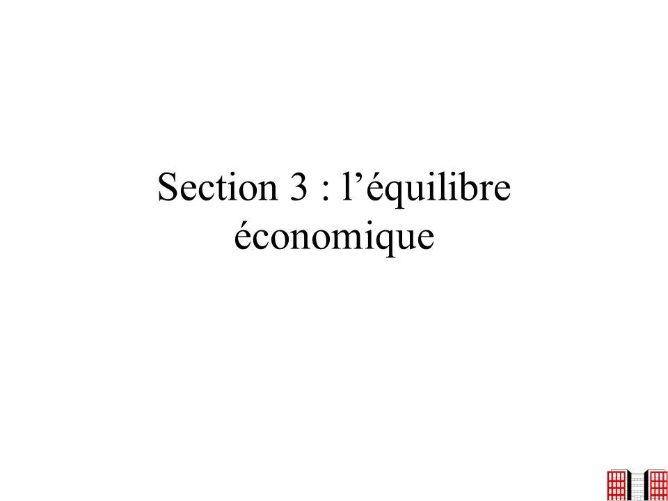 Section 3 : léquilibre économique