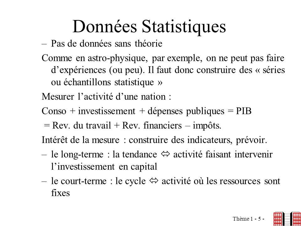 Thème 1 - 5 - Données Statistiques –Pas de données sans théorie Comme en astro-physique, par exemple, on ne peut pas faire dexpériences (ou peu). Il f