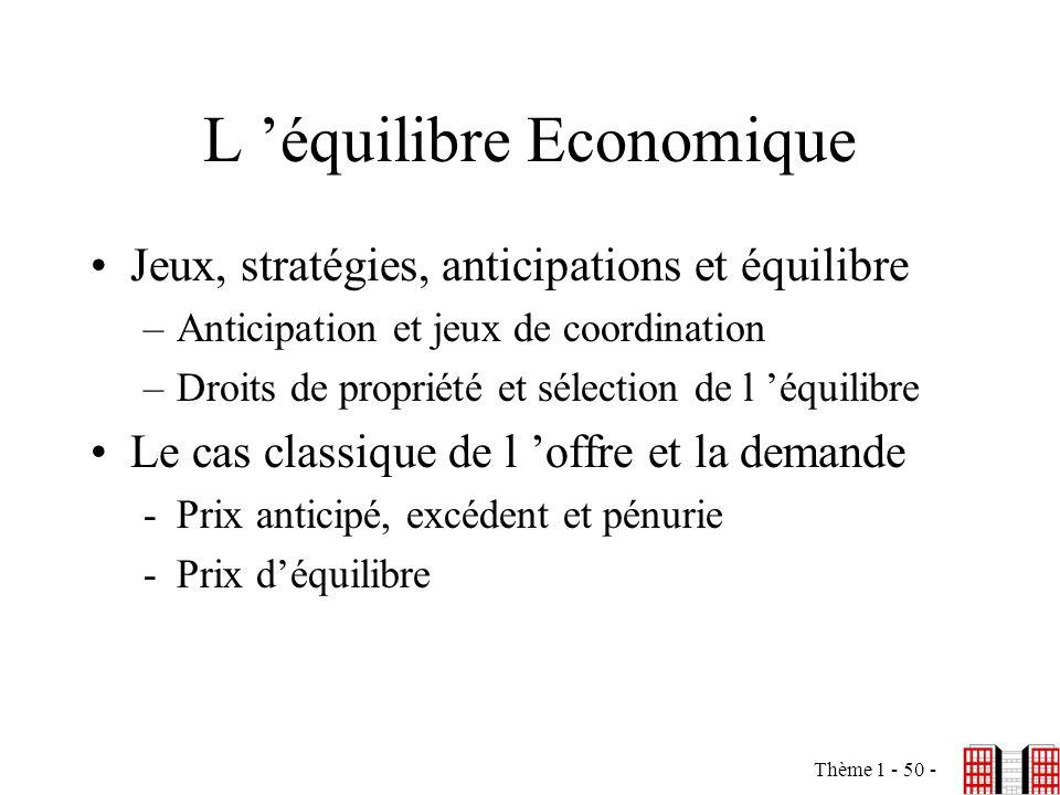 Thème 1 - 50 - L équilibre Economique Jeux, stratégies, anticipations et équilibre –Anticipation et jeux de coordination –Droits de propriété et sélec