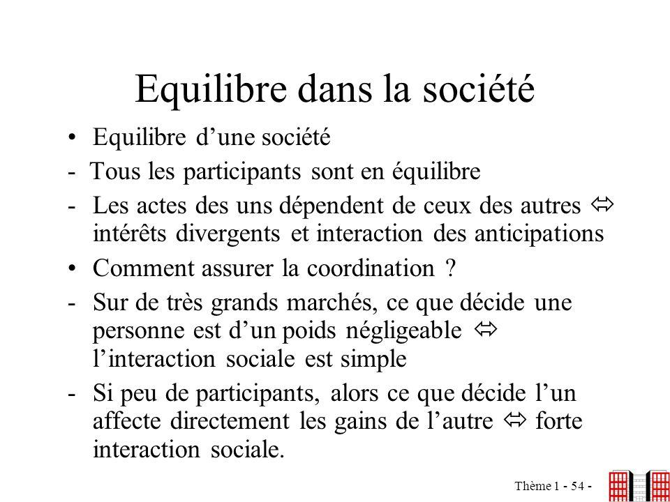 Thème 1 - 54 - Equilibre dans la société Equilibre dune société - Tous les participants sont en équilibre -Les actes des uns dépendent de ceux des aut