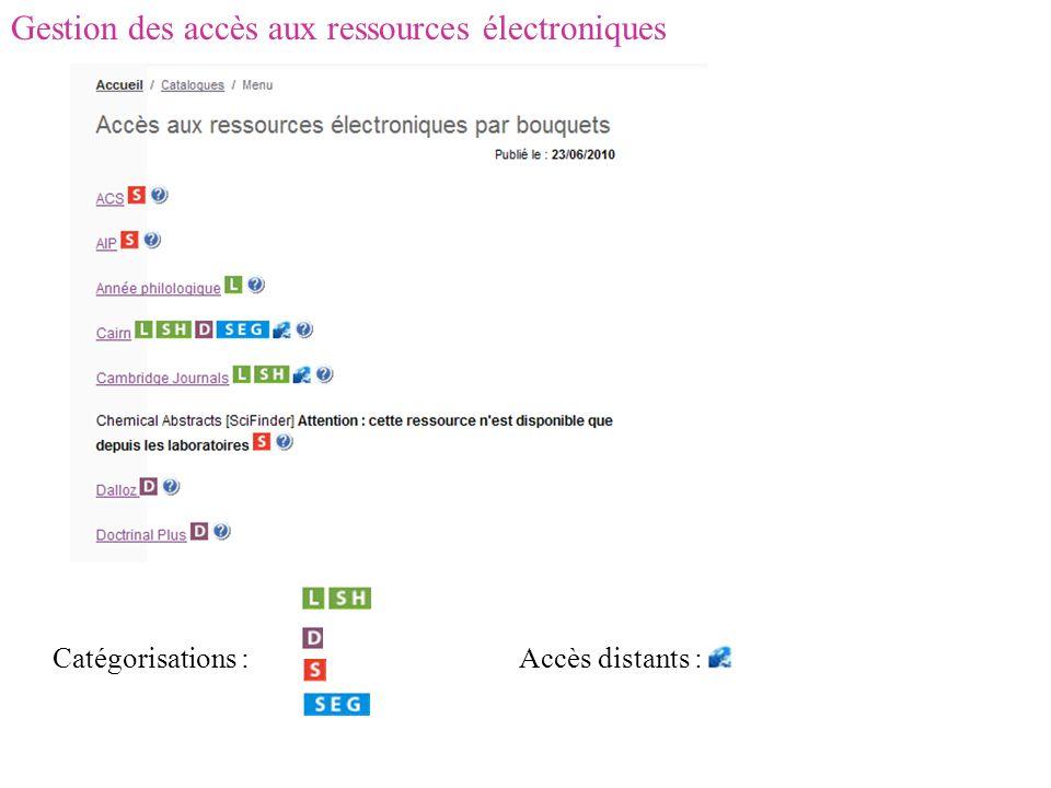 Gestion des accès aux ressources électroniques Catégorisations : Accès distants :