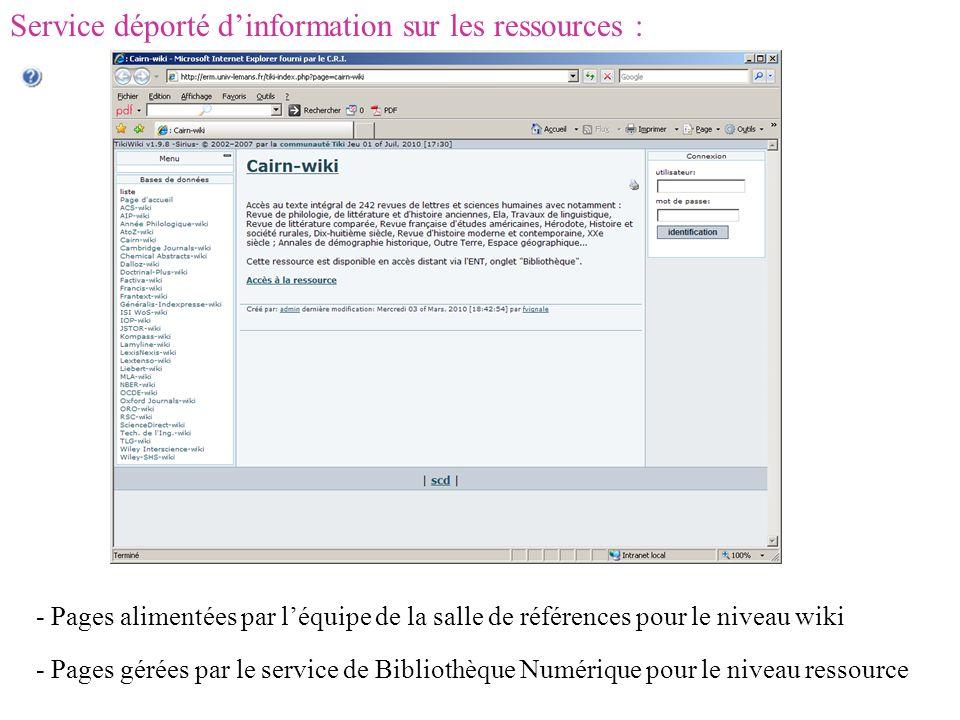 Service déporté dinformation sur les ressources : - Pages alimentées par léquipe de la salle de références pour le niveau wiki - Pages gérées par le service de Bibliothèque Numérique pour le niveau ressource