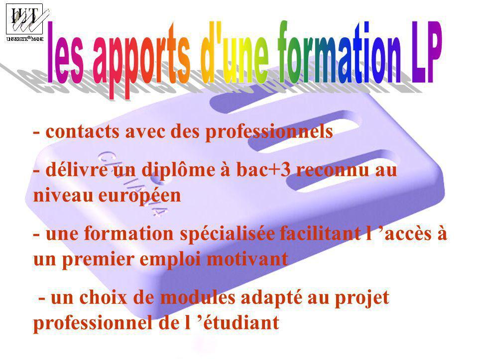 - contacts avec des professionnels - délivre un diplôme à bac+3 reconnu au niveau européen - une formation spécialisée facilitant l accès à un premier emploi motivant - un choix de modules adapté au projet professionnel de l étudiant