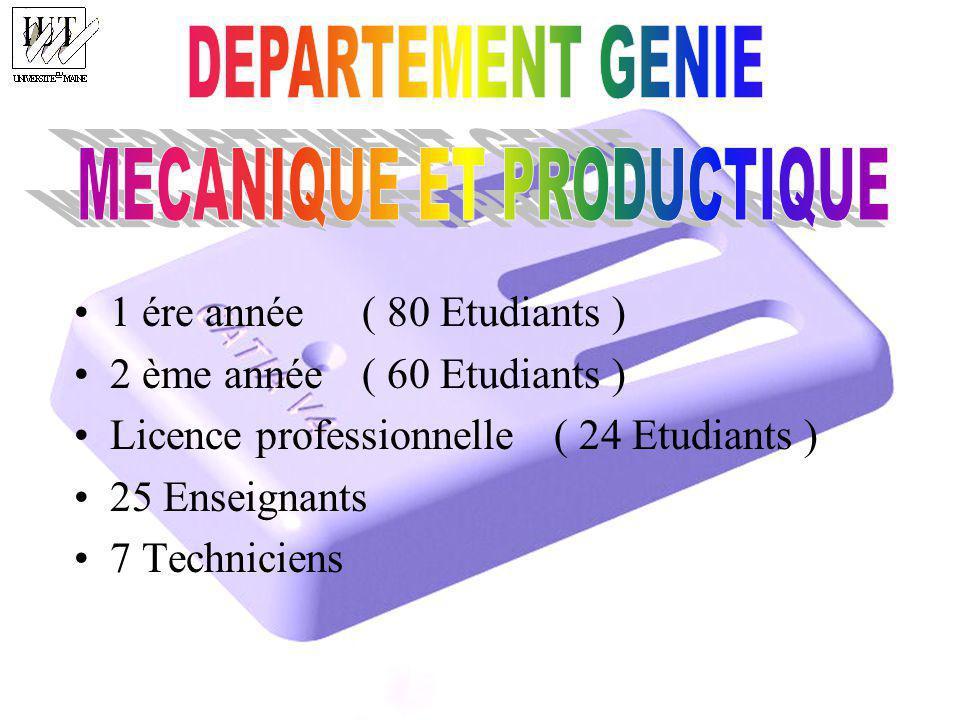 1 ére année( 80 Etudiants ) 2 ème année( 60 Etudiants ) Licence professionnelle( 24 Etudiants ) 25 Enseignants 7 Techniciens