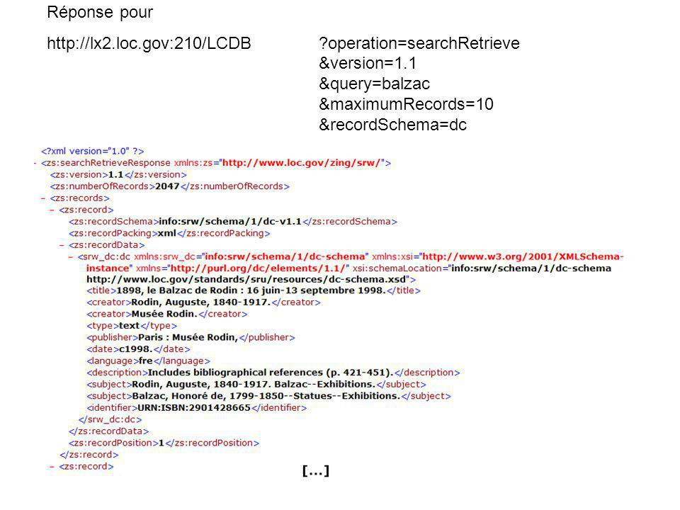 Réponse pour http://lx2.loc.gov:210/LCDB?operation=searchRetrieve &version=1.1 &query=balzac &maximumRecords=10 &recordSchema=dc
