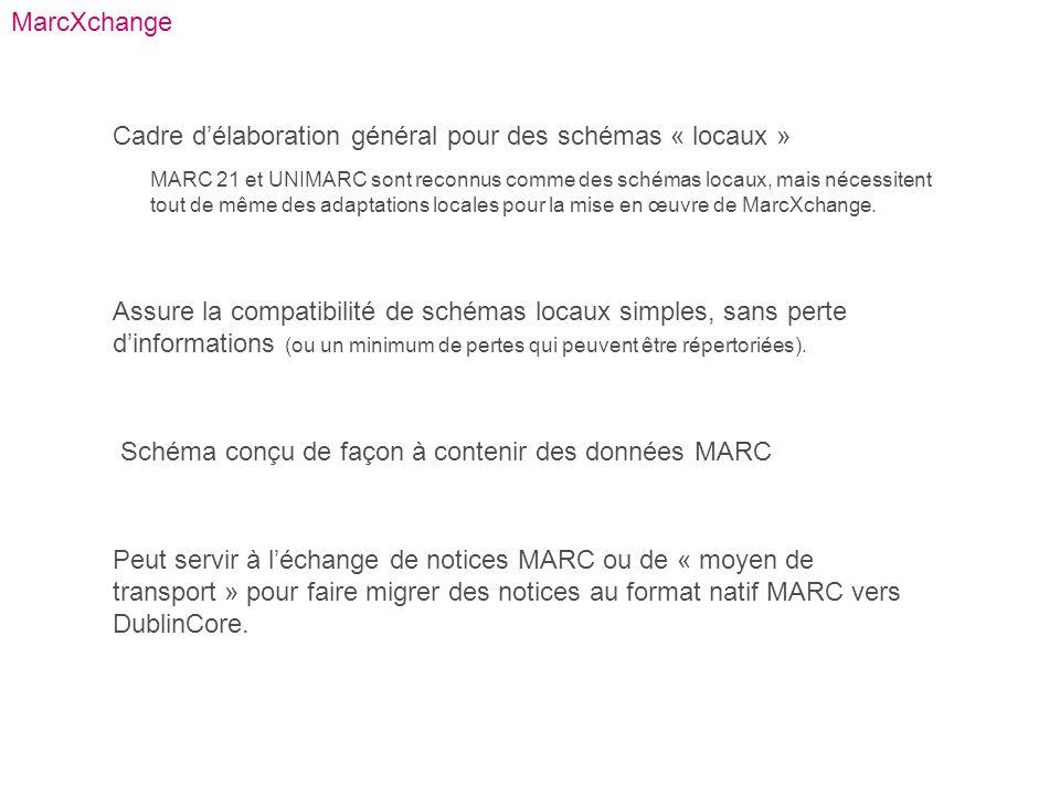 MarcXchange Cadre délaboration général pour des schémas « locaux » MARC 21 et UNIMARC sont reconnus comme des schémas locaux, mais nécessitent tout de