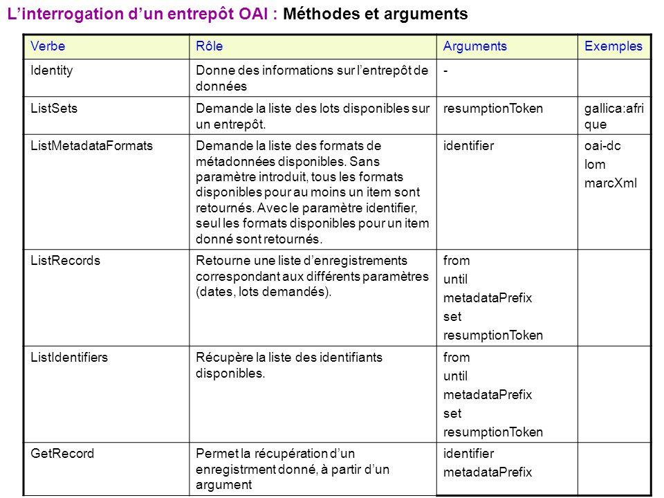 Linterrogation dun entrepôt OAI : Méthodes et arguments VerbeRôleArgumentsExemples IdentityDonne des informations sur lentrepôt de données - ListSetsD