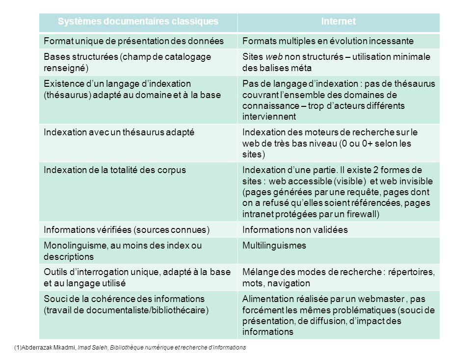 Systèmes documentaires classiquesInternet Format unique de présentation des donnéesFormats multiples en évolution incessante Bases structurées (champ